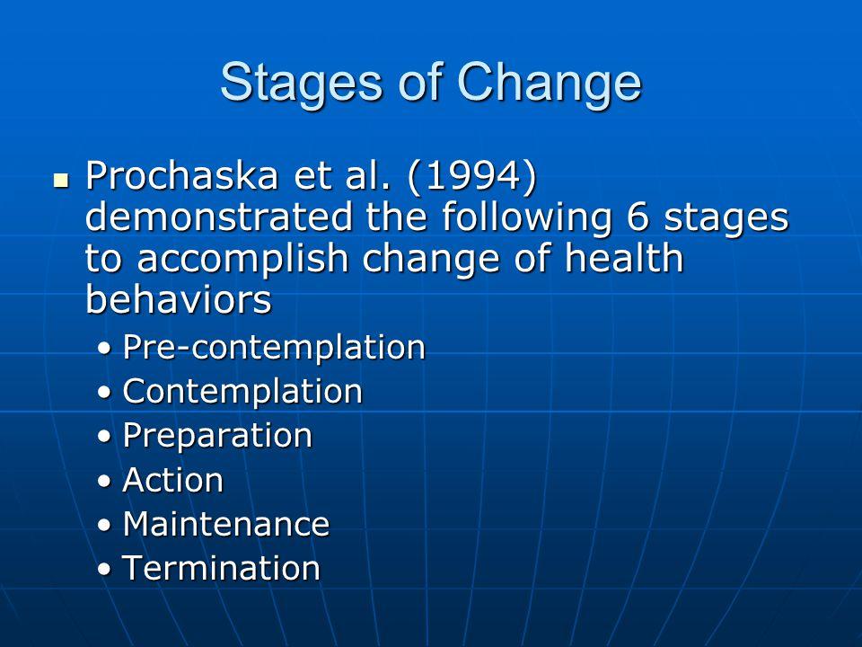 Stages of Change Prochaska et al.