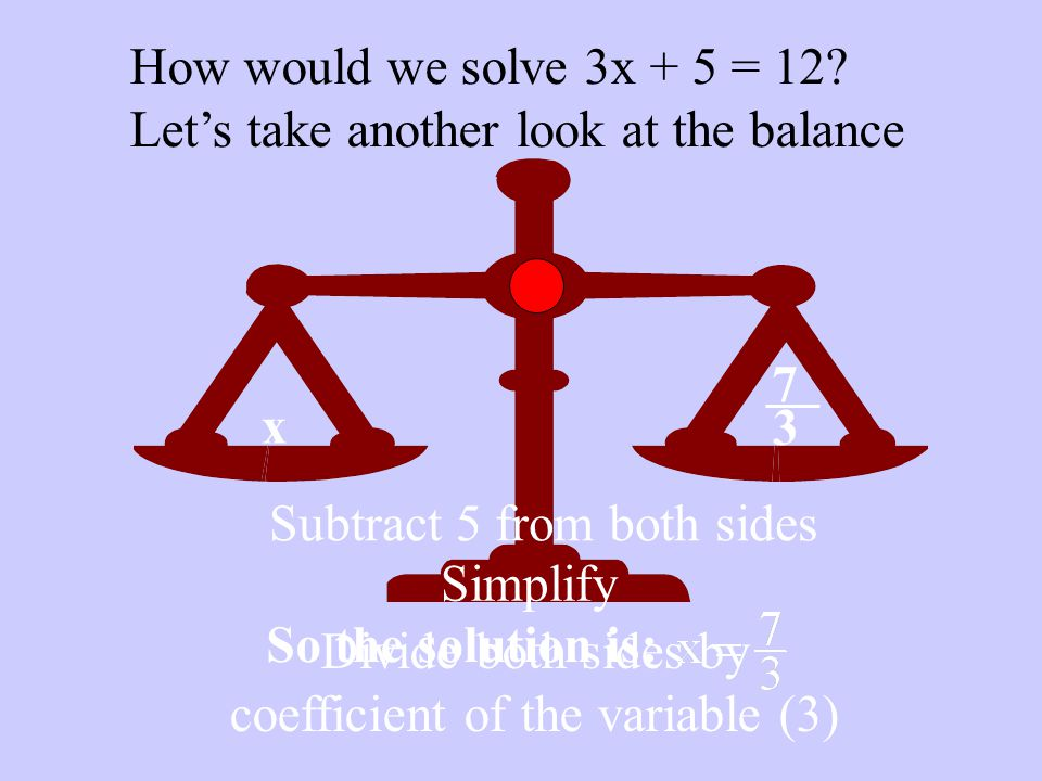 7 How would we solve 3x + 5 = 12.