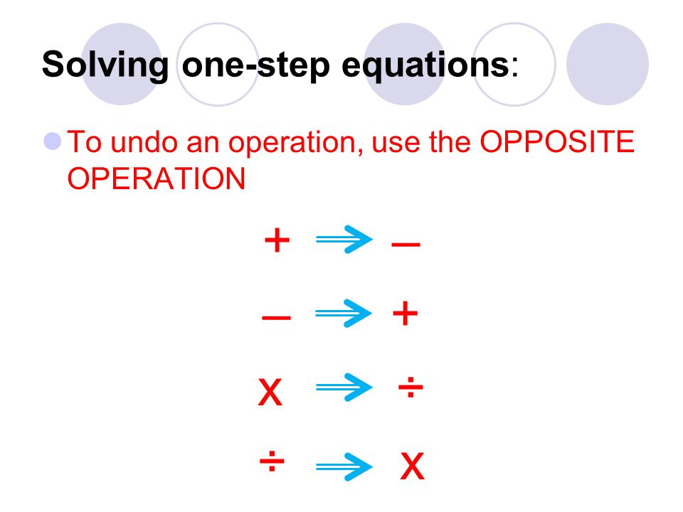 Solving one-step equations: To undo an operation, use the OPPOSITE OPERATION + – – + x ÷ ÷ x