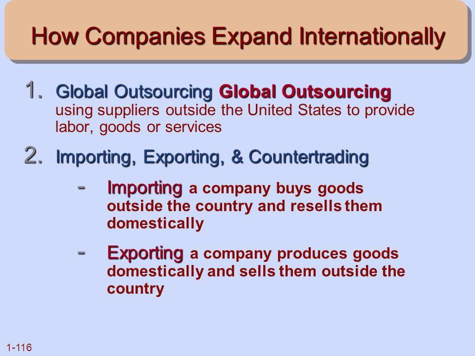 1-116 How Companies Expand Internationally 1. Global Outsourcing Global Outsourcing 1. Global Outsourcing Global Outsourcing using suppliers outside t