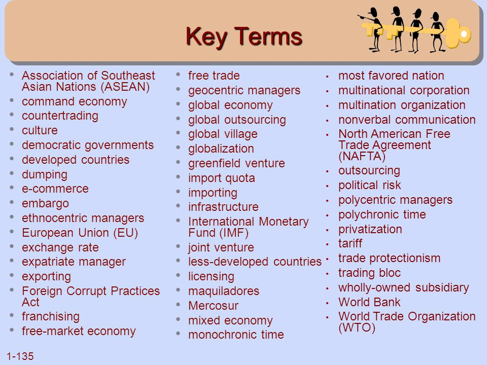 1-135 Key Terms Association of Southeast Asian Nations (ASEAN) command economy countertrading culture democratic governments developed countries dumpi