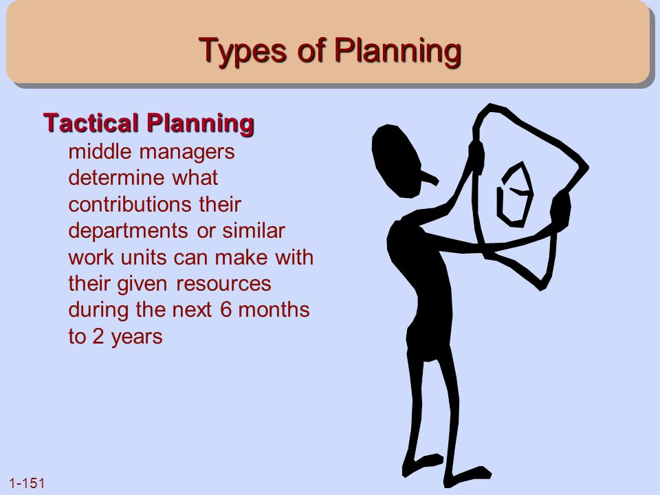 1-151 Types of Planning Tactical Planning Tactical Planning middle managers determine what contributions their departments or similar work units can m