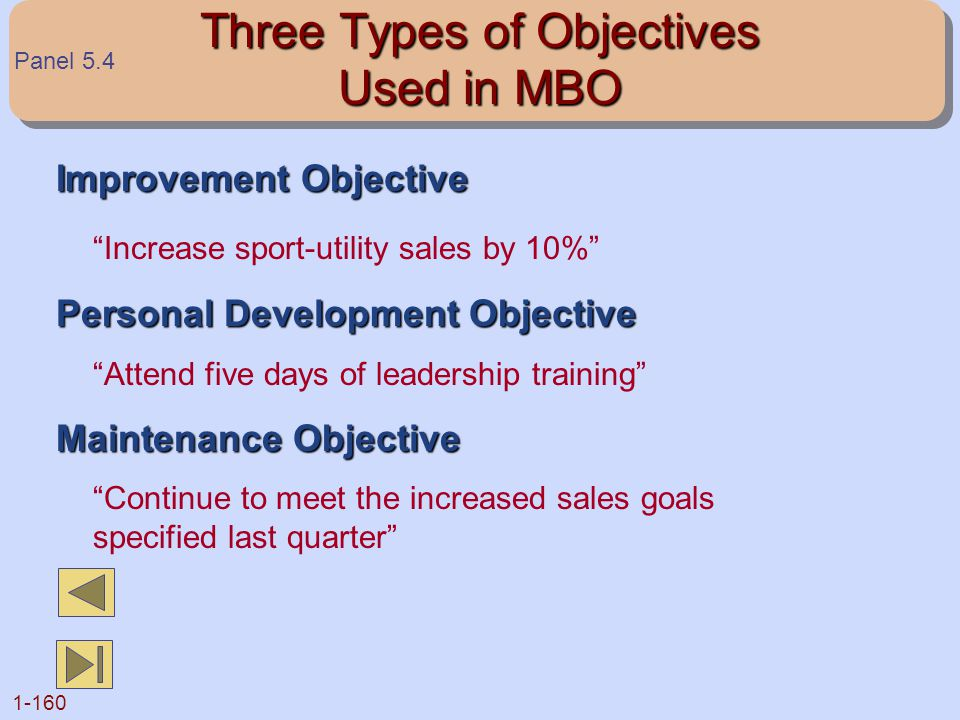 """1-160 Three Types of Objectives Used in MBO Improvement Objective """"Increase sport-utility sales by 10%"""" Personal Development Objective """"Attend five da"""
