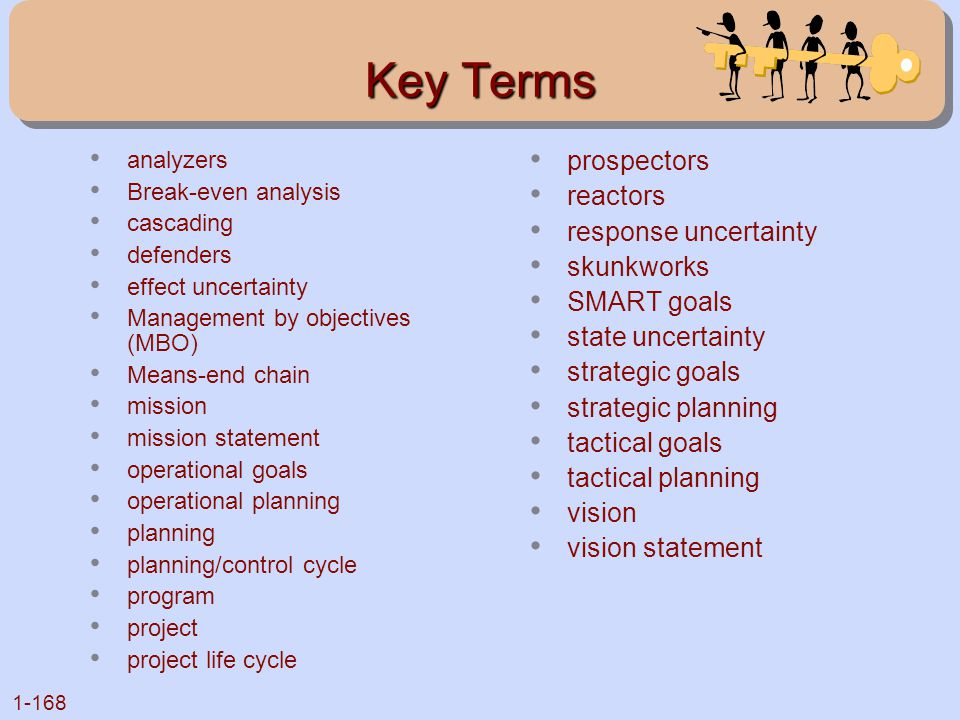 1-168 Key Terms analyzers Break-even analysis cascading defenders effect uncertainty Management by objectives (MBO) Means-end chain mission mission st