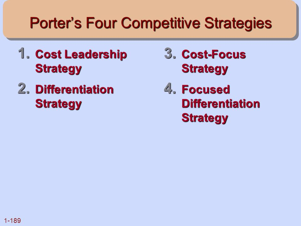 1-189 Porter's Four Competitive Strategies 1. Cost Leadership Strategy 2. Differentiation Strategy 3. Cost-Focus Strategy 4. Focused Differentiation S