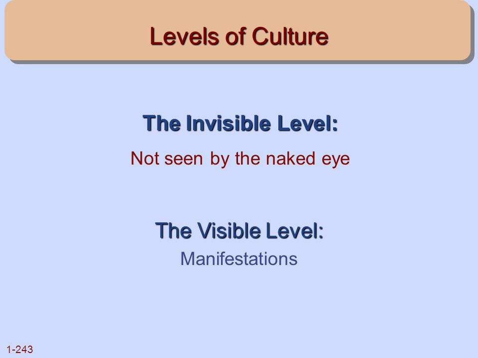 1-243 Levels of Culture The Invisible Level: Not seen by the naked eye The Visible Level: Manifestations