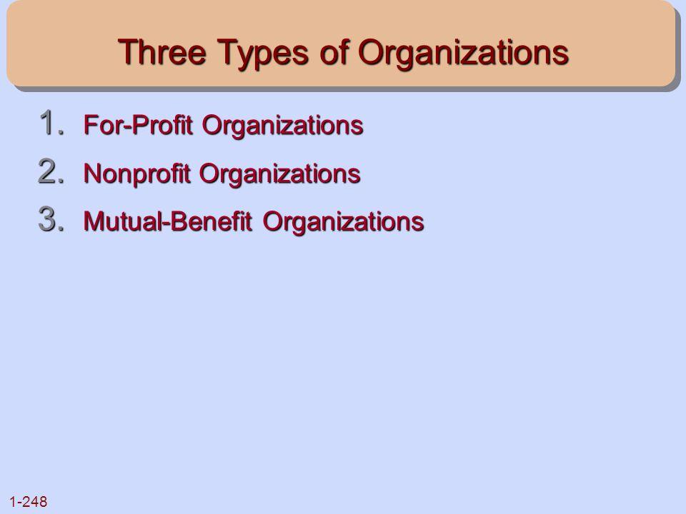 1-248 Three Types of Organizations 1. For-Profit Organizations 2. Nonprofit Organizations 3. Mutual-Benefit Organizations