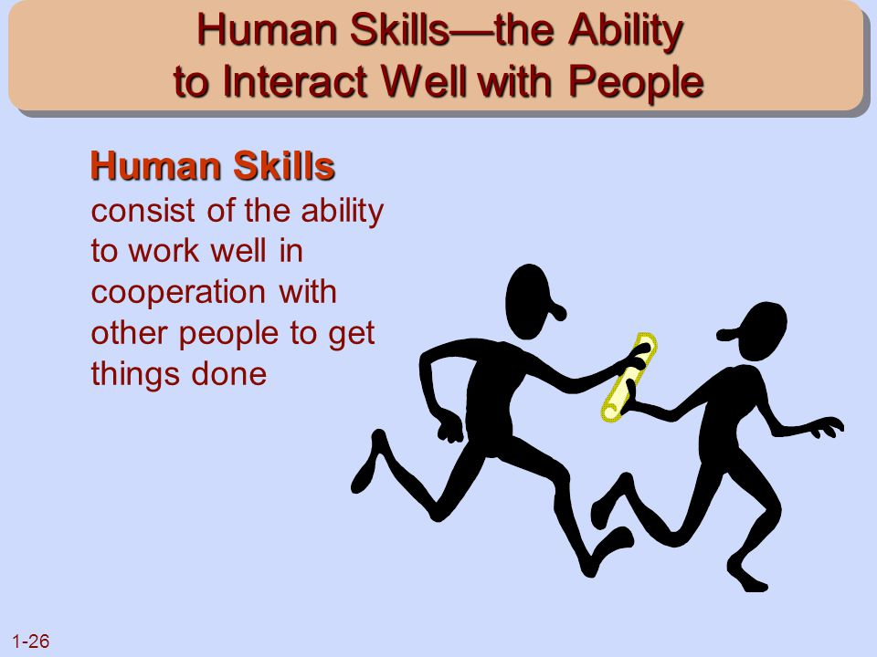 1-26 Human Skills—the Ability to Interact Well with People Human Skills Human Skills consist of the ability to work well in cooperation with other peo