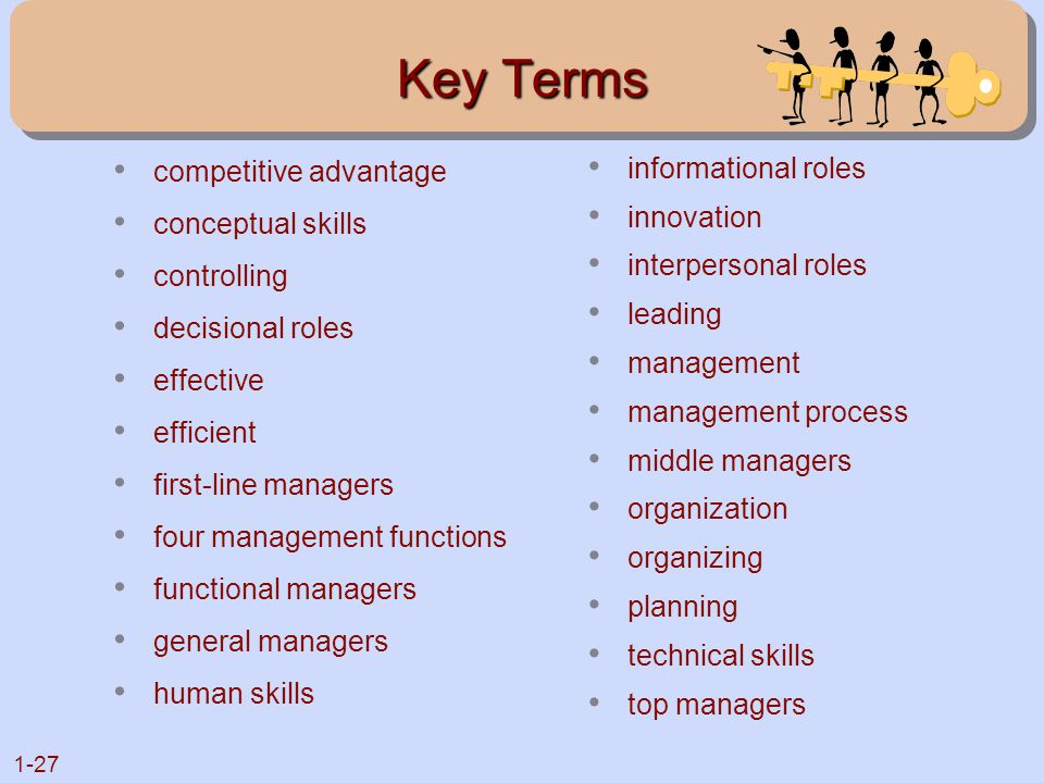 1-27 Key Terms competitive advantage conceptual skills controlling decisional roles effective efficient first-line managers four management functions