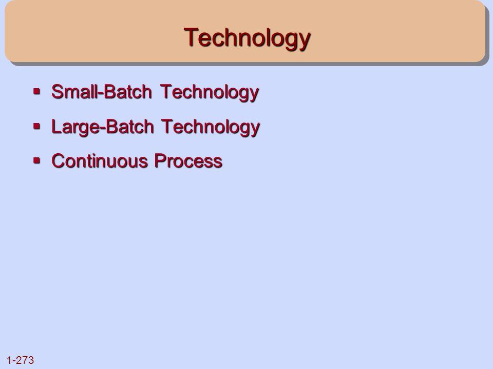 1-273 Technology  Small-Batch Technology  Large-Batch Technology  Continuous Process