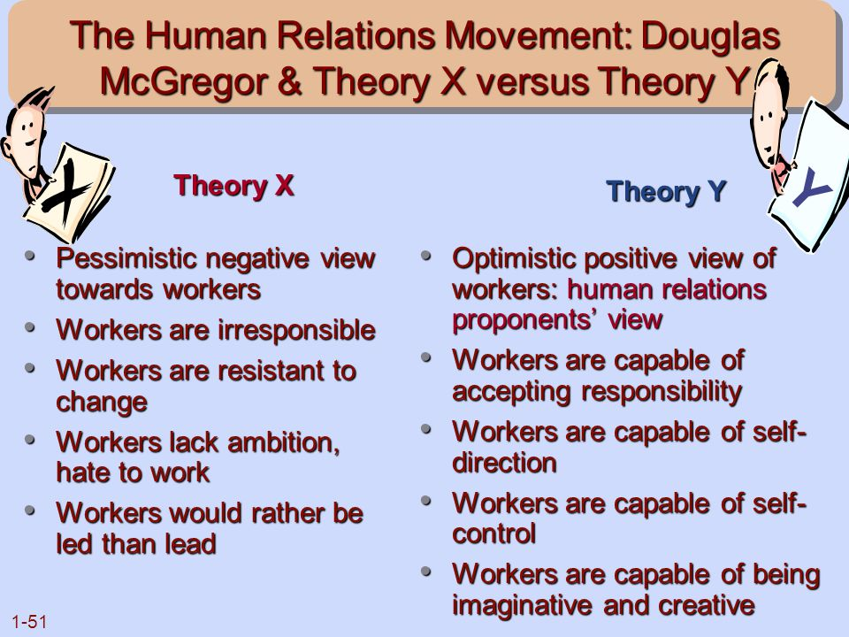 1-51 The Human Relations Movement: Douglas McGregor & Theory X versus Theory Y Pessimistic negative view towards workers Pessimistic negative view tow