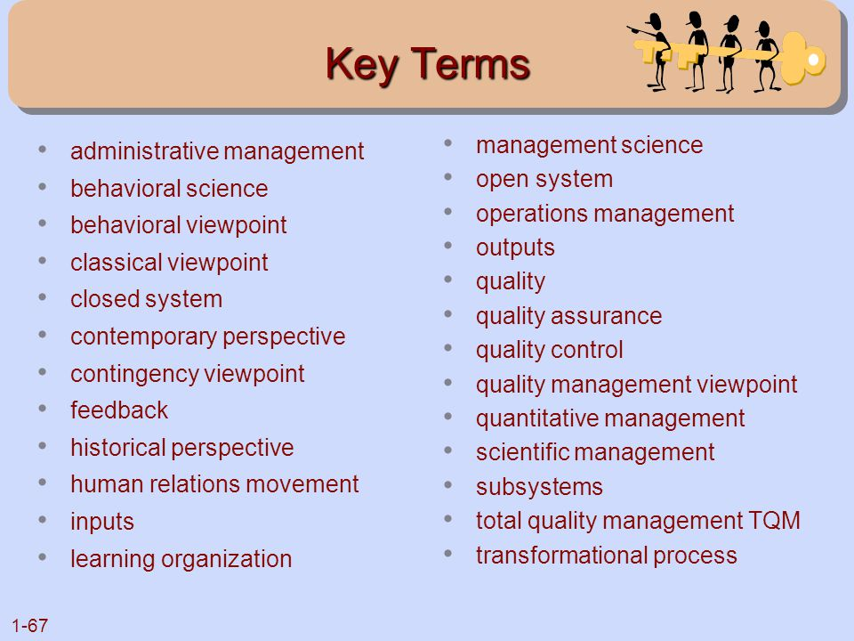 1-67 Key Terms administrative management behavioral science behavioral viewpoint classical viewpoint closed system contemporary perspective contingenc