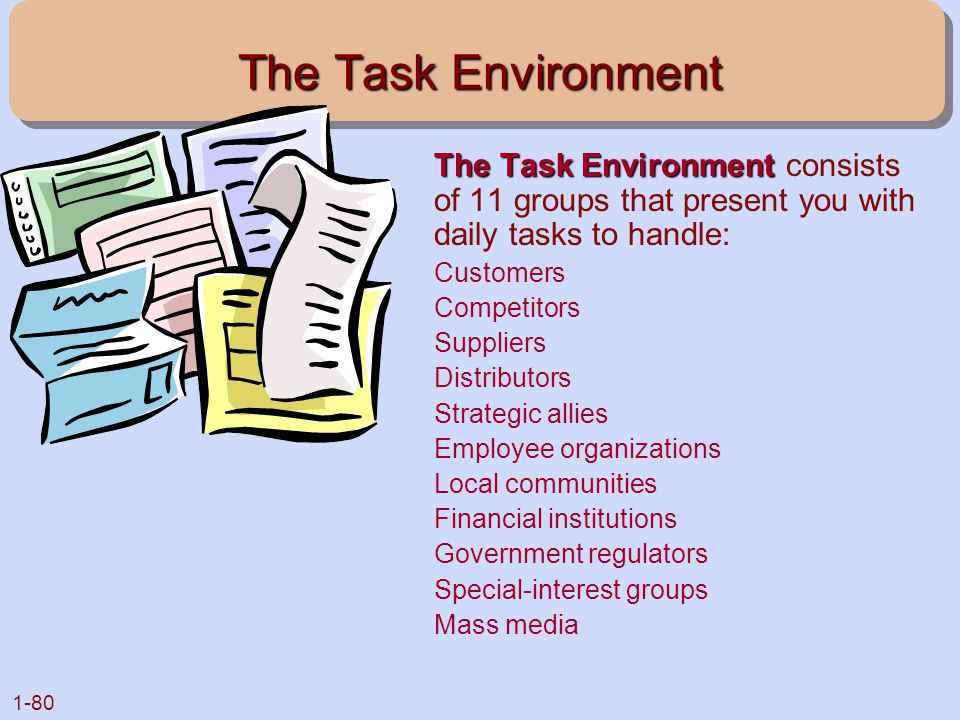 1-80 The Task Environment The Task Environment The Task Environment consists of 11 groups that present you with daily tasks to handle: Customers Compe