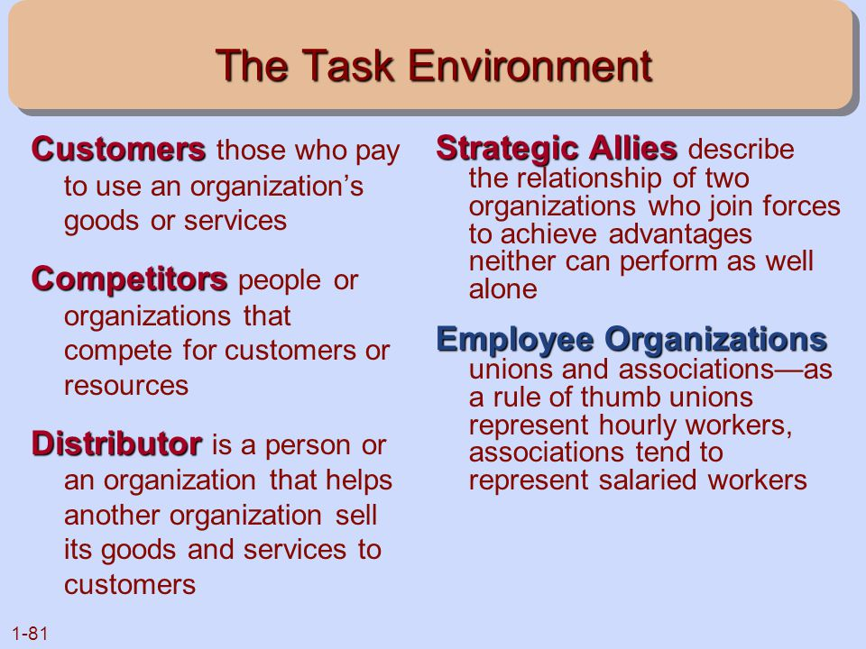 1-81 The Task Environment Customers Customers those who pay to use an organization's goods or services Competitors Competitors people or organizations