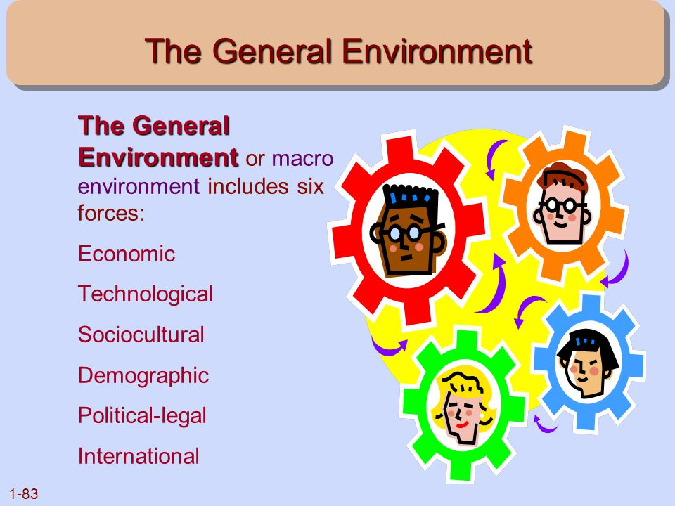 1-83 The General Environment The General Environment The General Environment or macro environment includes six forces: Economic Technological Sociocul
