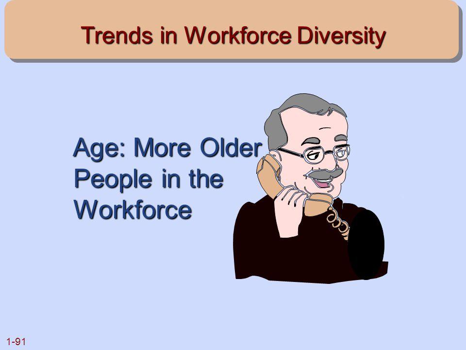 1-91 Trends in Workforce Diversity Age: More Older People in the Workforce