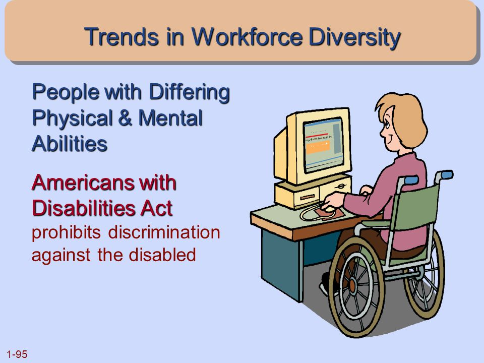 1-95 Trends in Workforce Diversity People with Differing Physical & Mental Abilities Americans with Disabilities Act Americans with Disabilities Act p