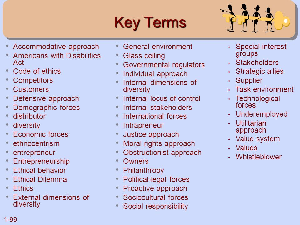 1-99 Key Terms Accommodative approach Americans with Disabilities Act Code of ethics Competitors Customers Defensive approach Demographic forces distr