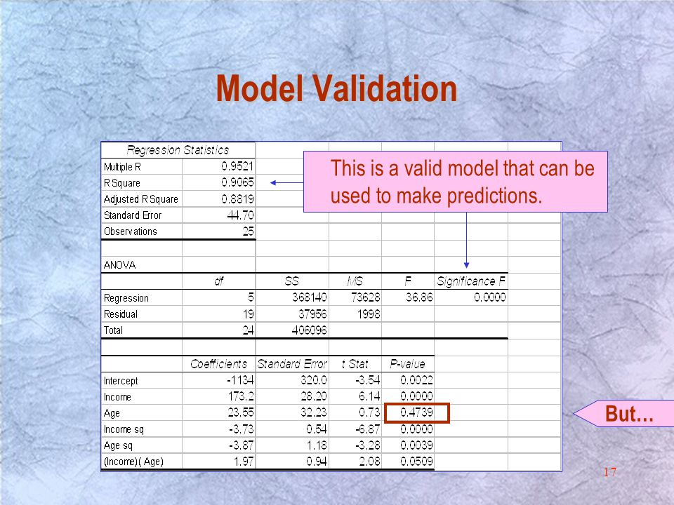 17 Model Validation This is a valid model that can be used to make predictions. But…