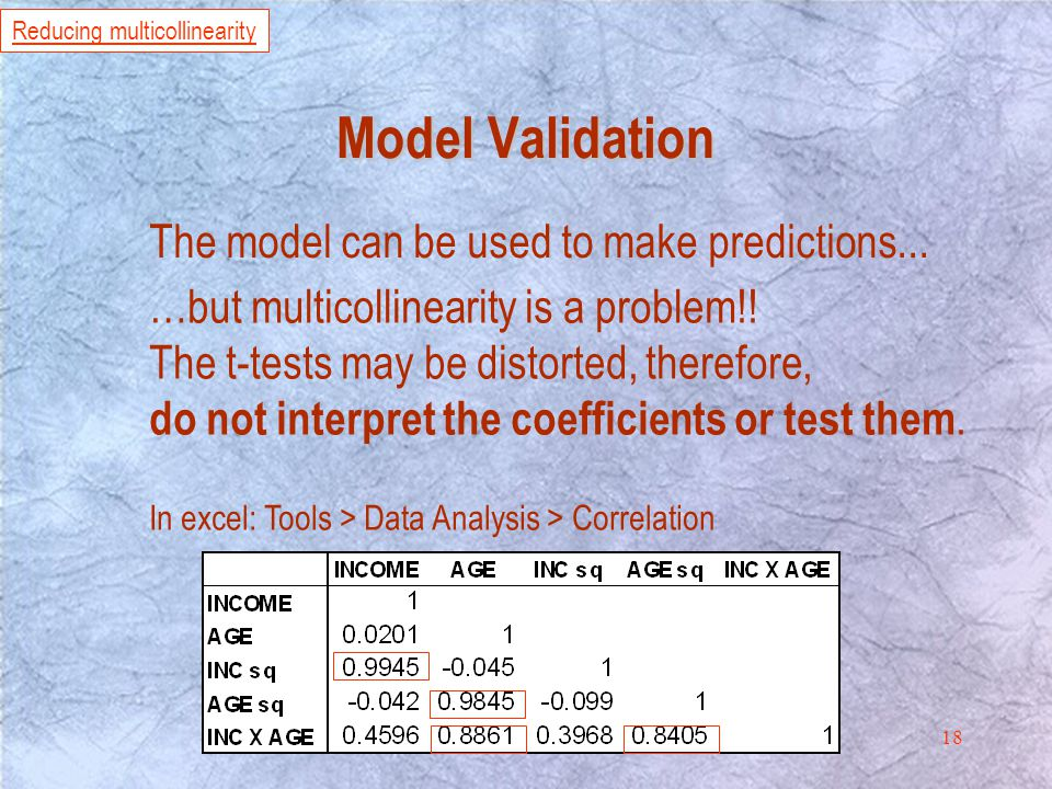 18 Model Validation The model can be used to make predictions...