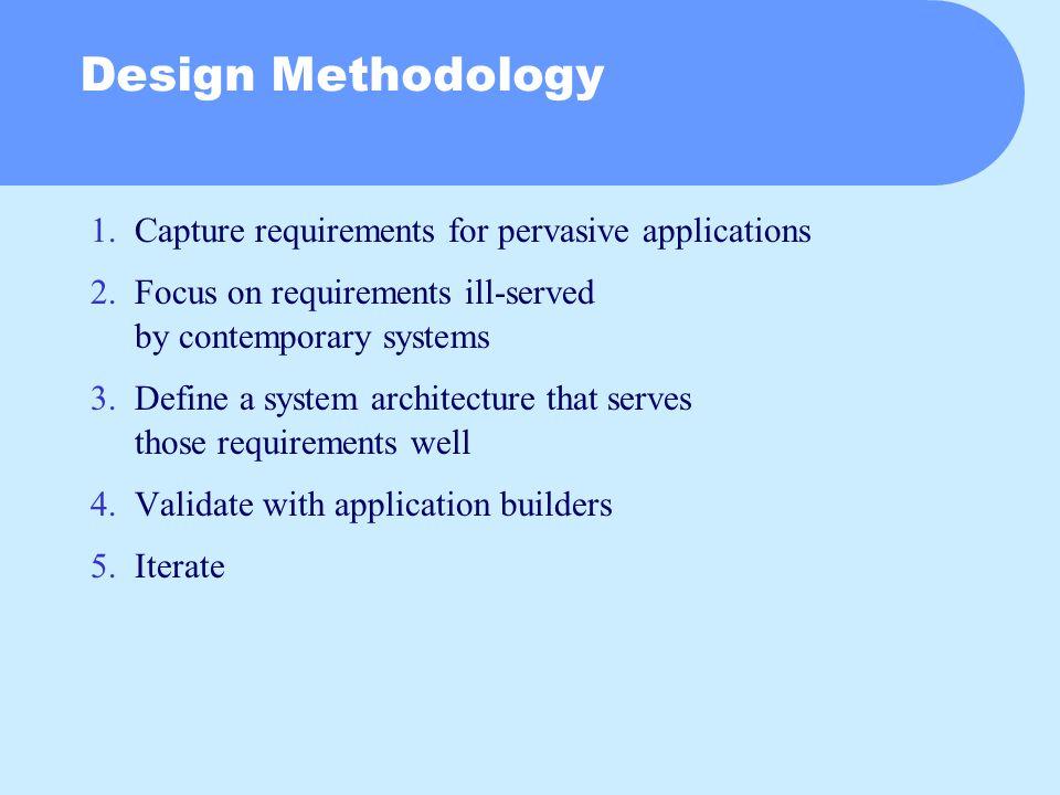 Outline  Motivation  Design Methodology  System Architecture  Some System Services  Evaluation  Conclusion