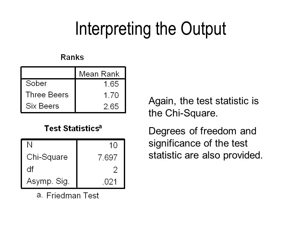 Interpreting the Output Again, the test statistic is the Chi-Square.