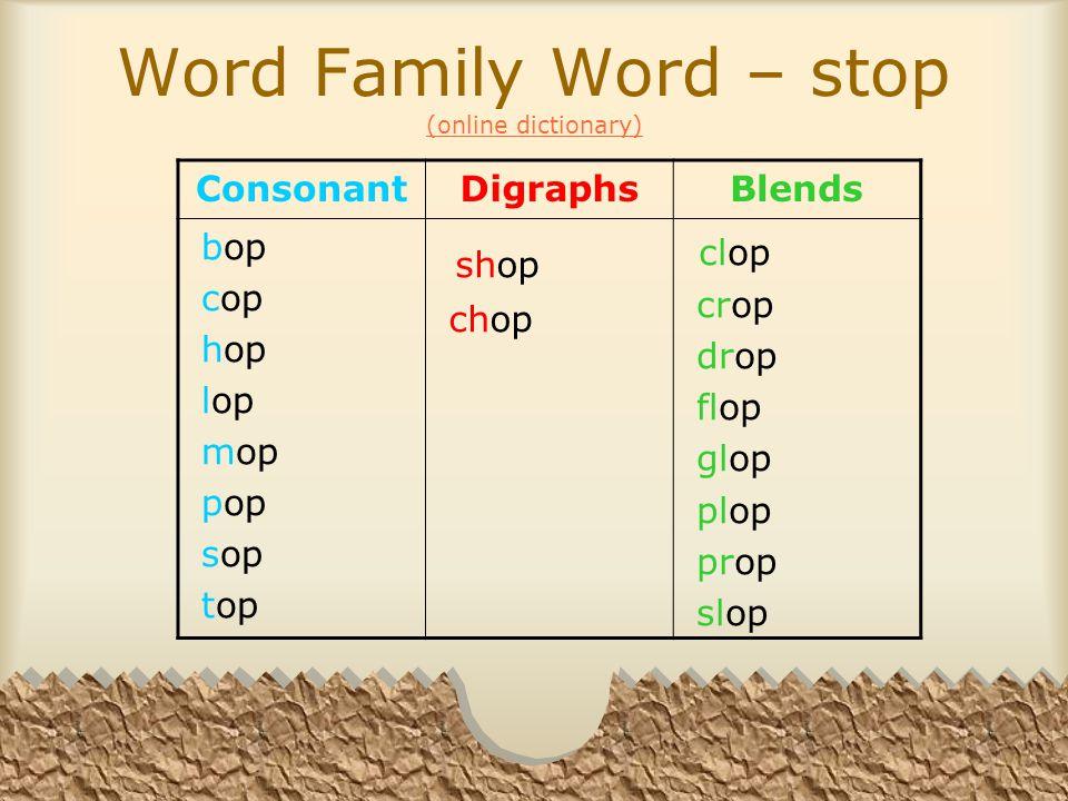 Word Family Word – stop (online dictionary) (online dictionary) ConsonantDigraphsBlends bop cop hop lop mop pop sop top shop chop clop crop drop flop