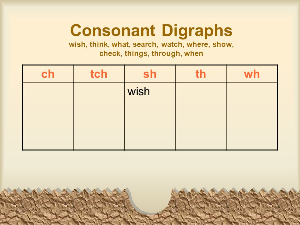 Consonant Digraphs wish, think, what, search, watch, where, show, check, things, through, when chtchshthwh wish