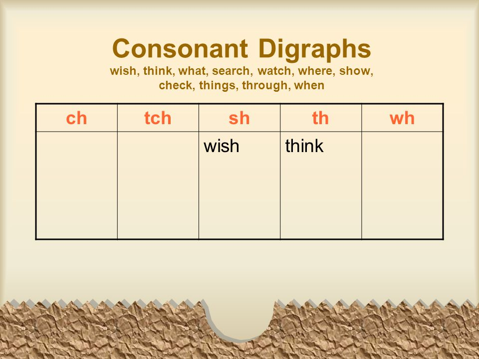 Consonant Digraphs wish, think, what, search, watch, where, show, check, things, through, when chtchshthwh wishthink
