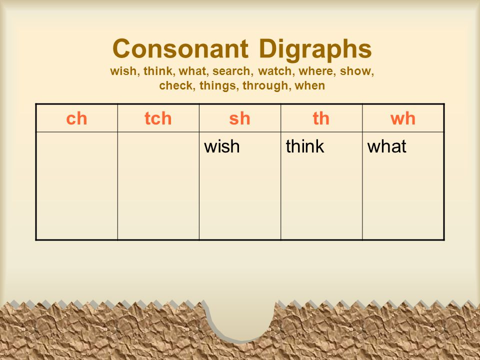 Consonant Digraphs wish, think, what, search, watch, where, show, check, things, through, when chtchshthwh wishthinkwhat