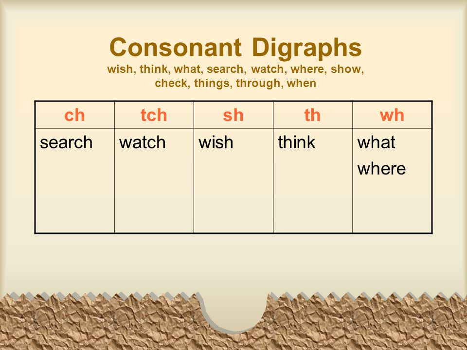 Consonant Digraphs wish, think, what, search, watch, where, show, check, things, through, when chtchshthwh searchwatchwishthinkwhat where