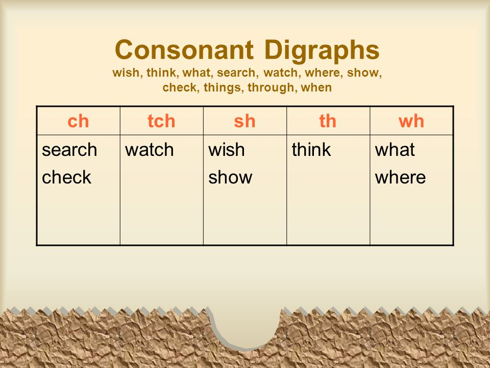 Consonant Digraphs wish, think, what, search, watch, where, show, check, things, through, when chtchshthwh search check watchwish show thinkwhat where