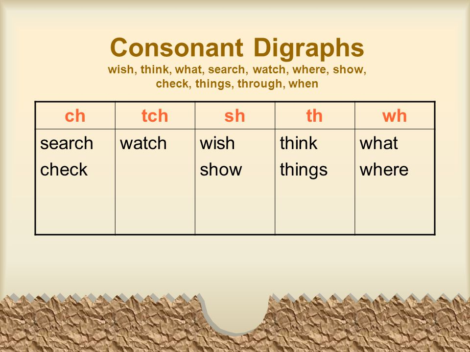 Consonant Digraphs wish, think, what, search, watch, where, show, check, things, through, when chtchshthwh search check watchwish show think things what where