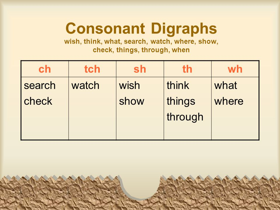 Consonant Digraphs wish, think, what, search, watch, where, show, check, things, through, when chtchshthwh search check watchwish show think things through what where