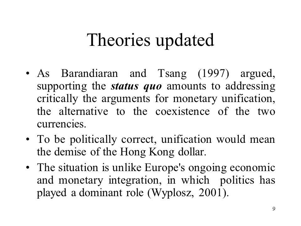 60 References Tsang Shu-ki (2002), Optimum Currency Area for Mainland China and Hong Kong.