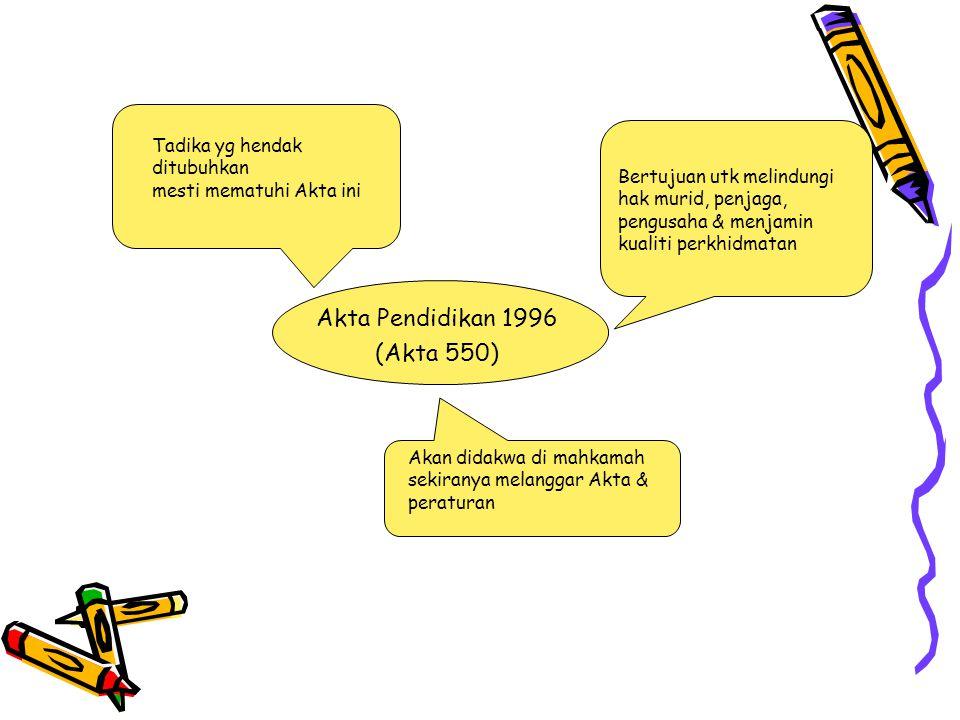 Akta Pendidikan 1996 (Akta 550) Tadika yg hendak ditubuhkan mesti mematuhi Akta ini Bertujuan utk melindungi hak murid, penjaga, pengusaha & menjamin