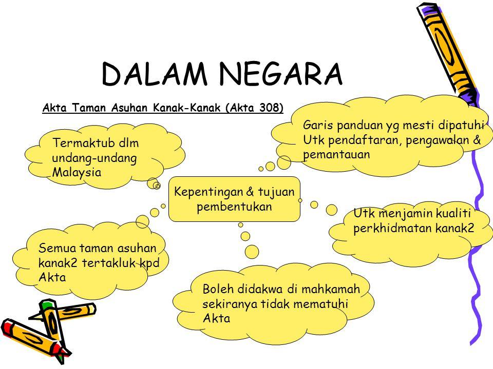 DALAM NEGARA Akta Taman Asuhan Kanak-Kanak (Akta 308) Kepentingan & tujuan pembentukan Termaktub dlm undang-undang Malaysia Garis panduan yg mesti dip