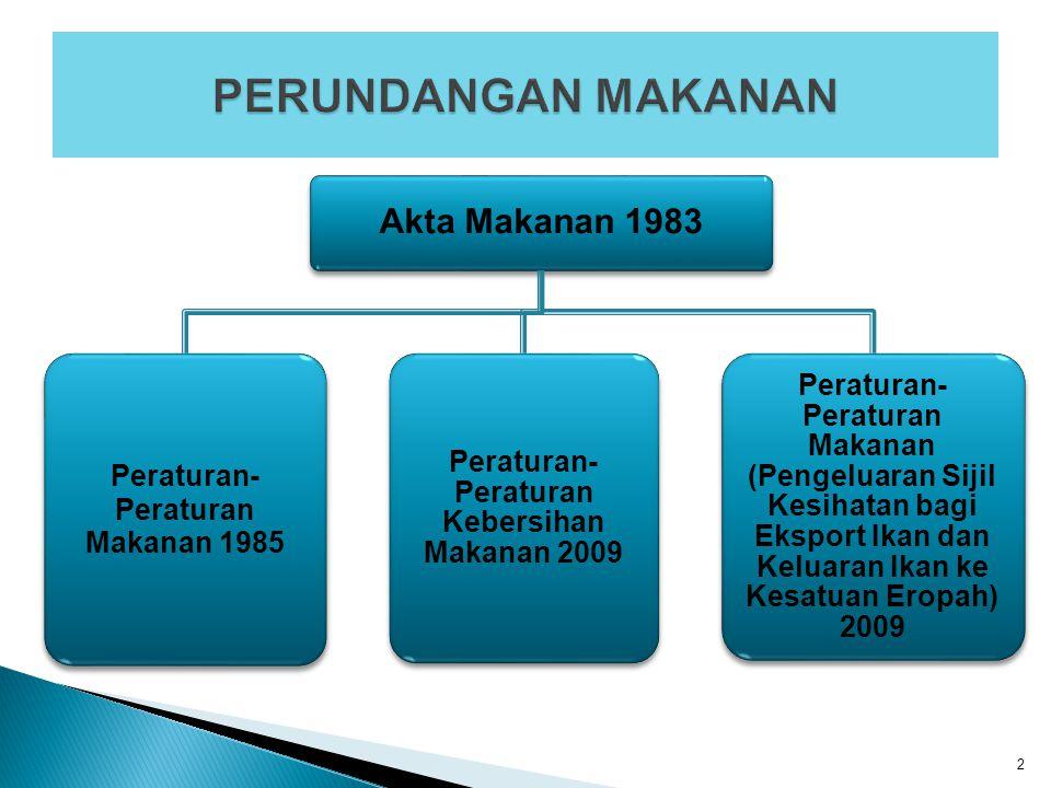 Akta Makanan 1983 Peraturan- Peraturan Makanan 1985 Peraturan- Peraturan Kebersihan Makanan 2009 Peraturan- Peraturan Makanan (Pengeluaran Sijil Kesih
