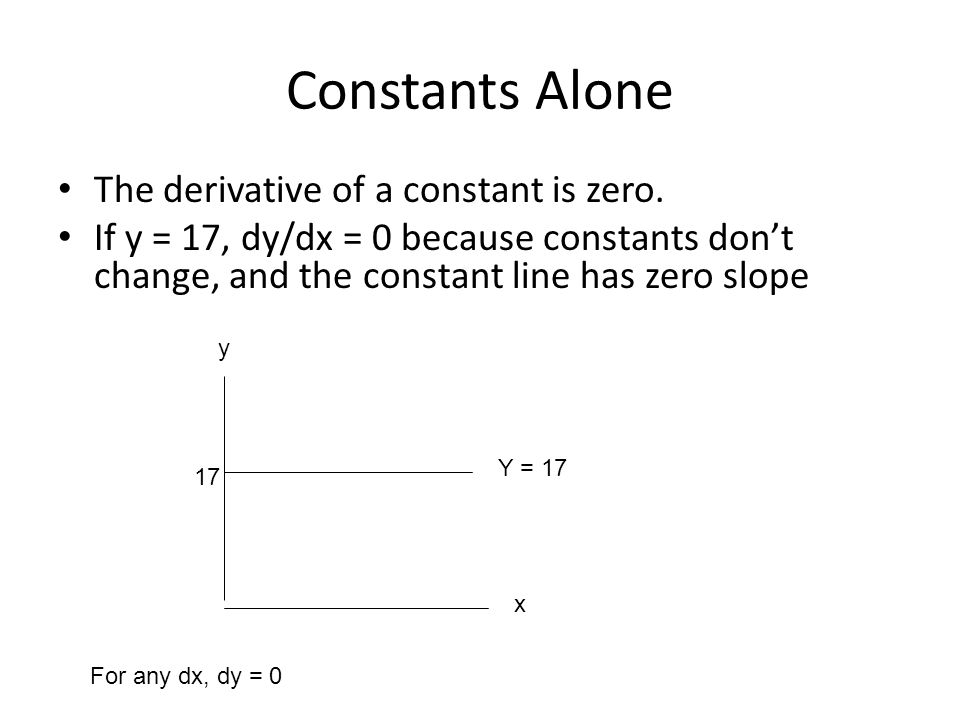 Constants Alone The derivative of a constant is zero. If y = 17, dy/dx = 0 because constants don't change, and the constant line has zero slope Y = 17