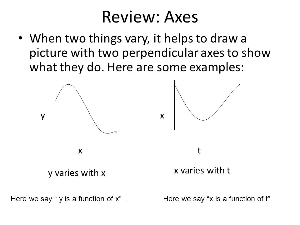 Review: Axes When two things vary, it helps to draw a picture with two perpendicular axes to show what they do. Here are some examples: y x x t y vari
