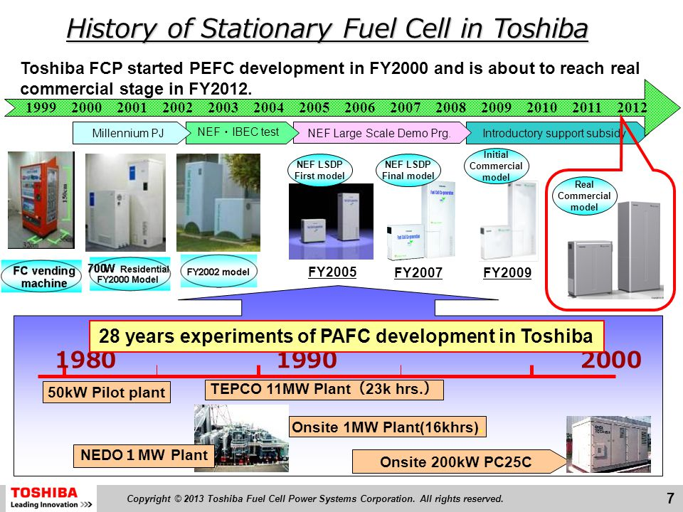Copyright © 2013 Toshiba Fuel Cell Power Systems Corporation.