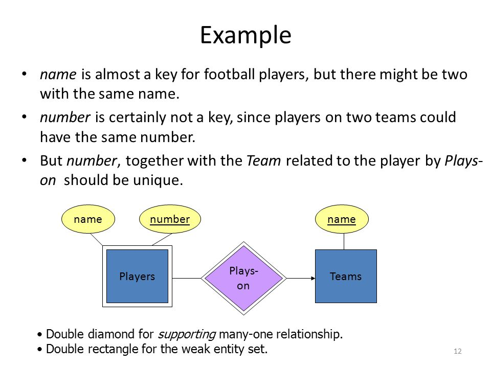 12 Example name is almost a key for football players, but there might be two with the same name.