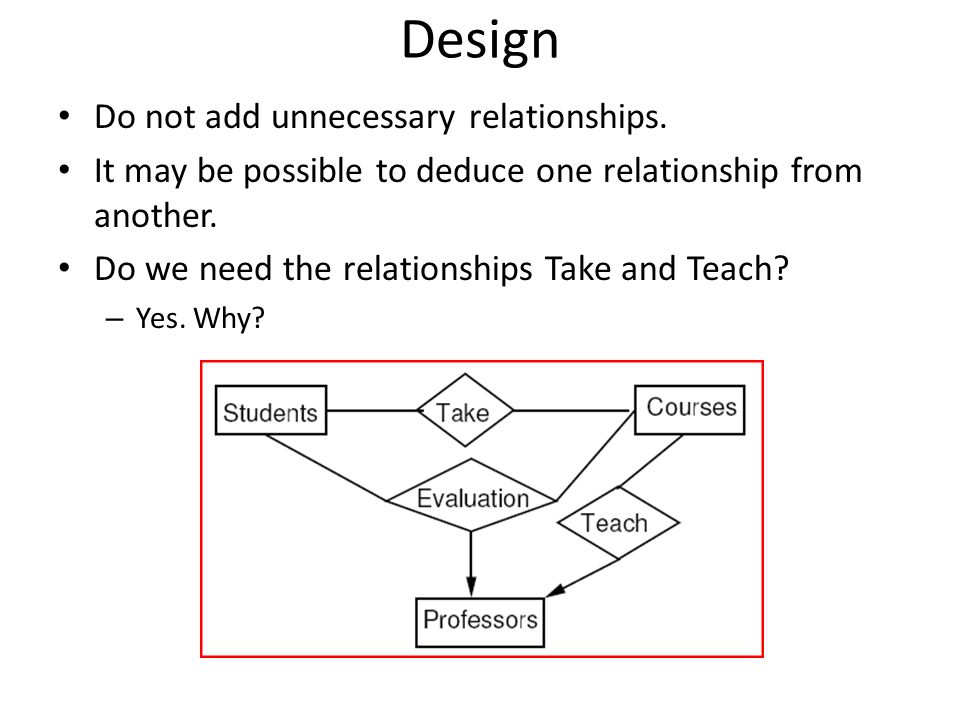 Design Do not add unnecessary relationships.