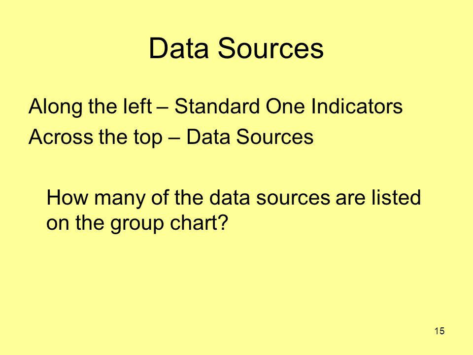 Data Sources Along the left – Standard One Indicators Across the top – Data Sources How many of the data sources are listed on the group chart.