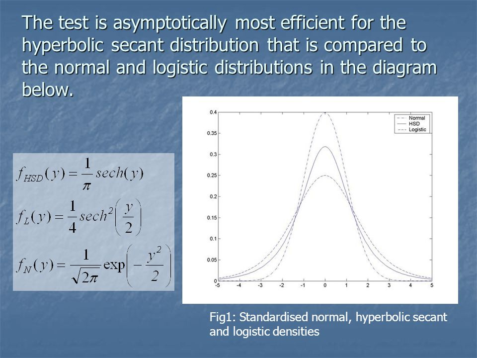 The test is asymptotically most efficient for the hyperbolic secant distribution that is compared to the normal and logistic distributions in the diagram below.