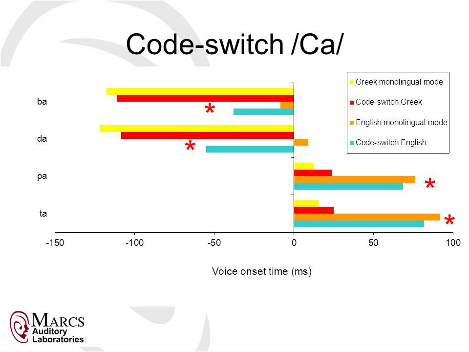 Code-switch /Ca/ * * * *