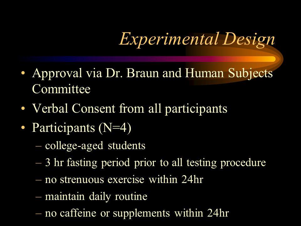 Experimental Design cont.