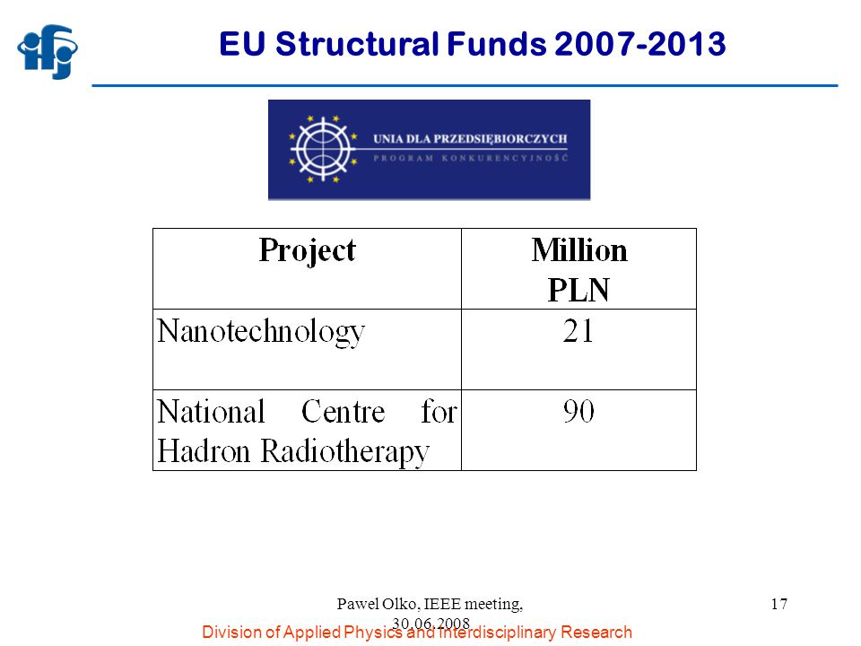 Pawel Olko, IEEE meeting, 30.06.2008 17 EU Structural Funds 2007-2013 Division of Applied Physics and Interdisciplinary Research