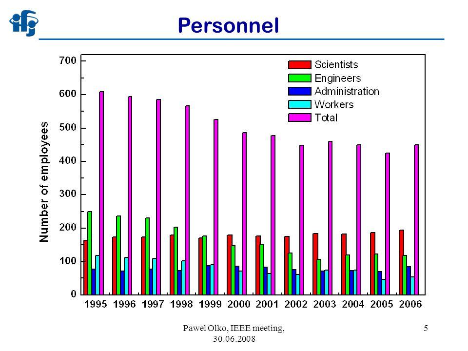 Pawel Olko, IEEE meeting, 30.06.2008 5 Personnel