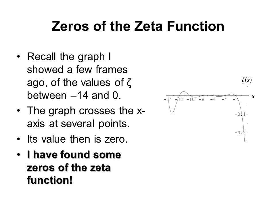 Zeros of the Zeta Function Recall the graph I showed a few frames ago, of the values of ζ between –14 and 0. The graph crosses the x- axis at several